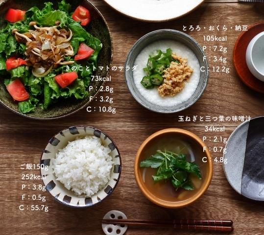 日々の栄養管理 画像2